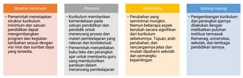 kebijakan kurikulum SMK Pusat Keunggulan
